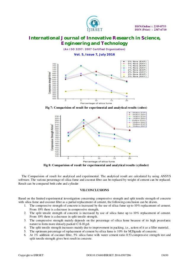 International Journal Of Food Properties Impact Factor