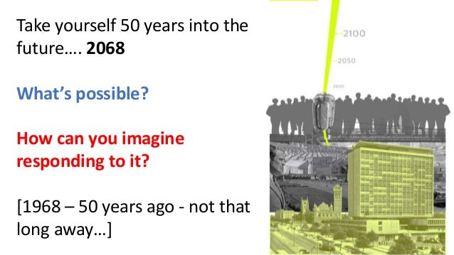 Take yourself 50 years into the future…. 2068 What's possible? How can you imagine responding to it? [1968 – 50 years ago ...