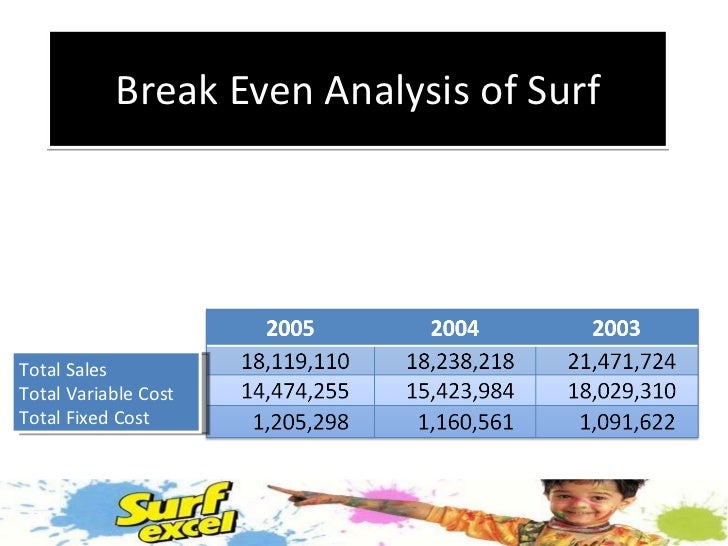analysis of surf excel Laboratory method and data analysis (meth and data) meth01001, pdf (116 kb) analysis of whole sample suspended sediments in water m ensminger instructions for preparing dpr monitoring data for upload into surf, excel (15 mb) back to top.