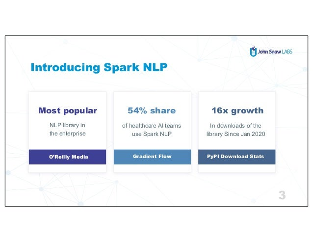 Advanced Natural Language Processing with Apache Spark NLP Slide 3