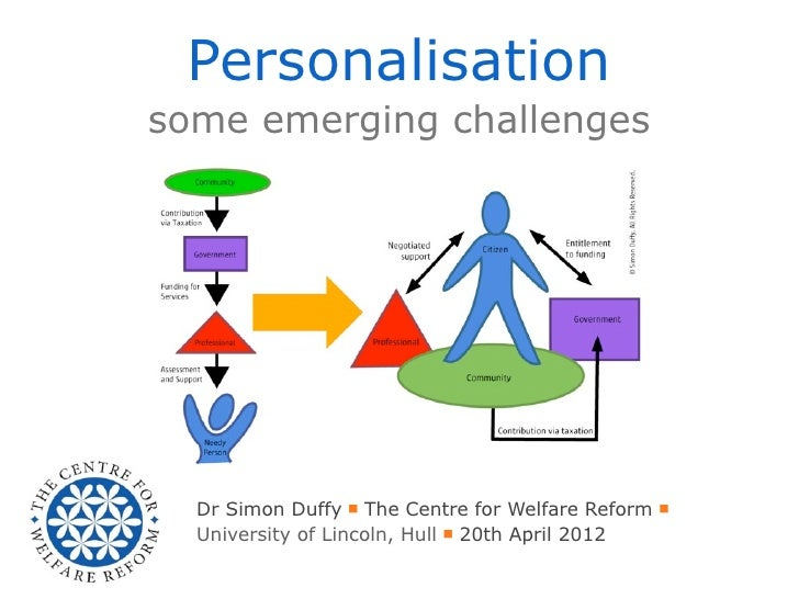Personalisationsome emerging challenges  Dr Simon Duffy ■ The Centre for Welfare Reform ■  University of Lincoln, Hull ■ 2...