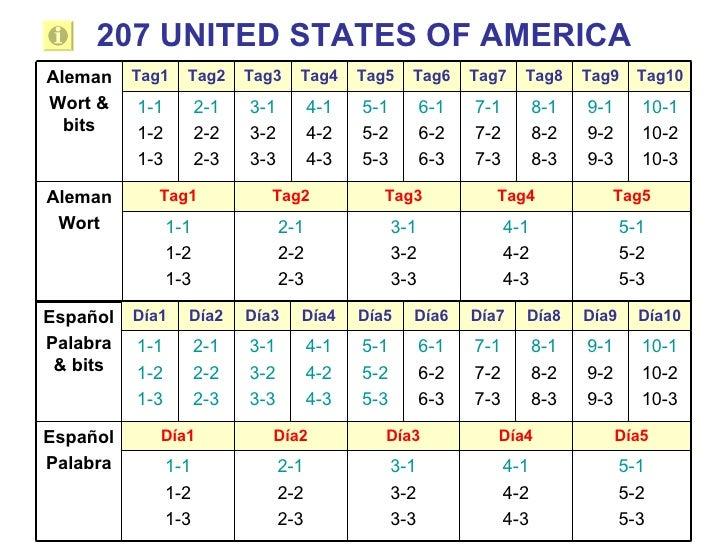 207 UNITED STATES OF AMERICA Tag10 Tag9 Tag8 Tag7 Tag6 Tag5 Tag4 Tag3 Tag2 Tag1 5-1 5-2 5-3 4-1 4-2 4-3 3-1 3-2 3-3 2-1 2-...