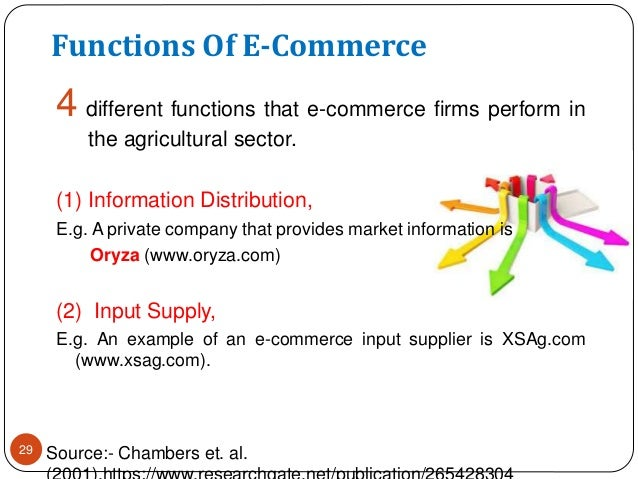 Use of E-commerce In Agriculture Sector:scope And Challenges