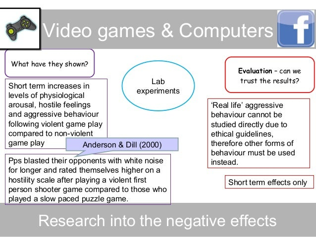 """the negative and destructive impacts of television violence on childrens behaviour Effects of music on society  the consensus view seems to be that music has the capacity for both positive and negative  (""""effect of music on children's."""