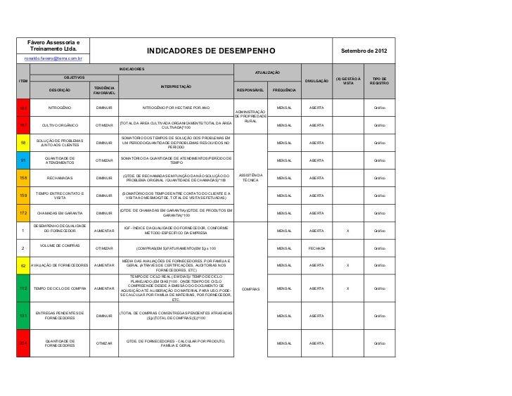 Fávero Assessoria e       Treinamento Ltda.                                      INDICADORES DE DESEMPENHO                ...