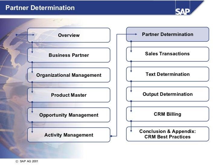 Partner Determination Partner Determination Overview Business Partner Text Determination Organizational Management Output ...
