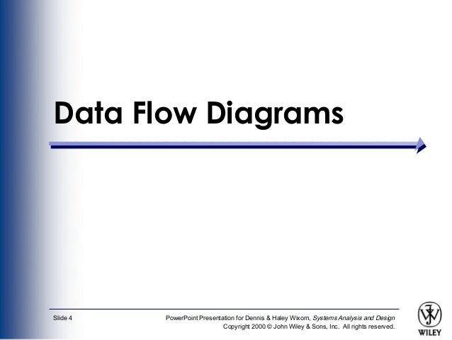 How to data flow diagram powerpoint presentation ccuart Images