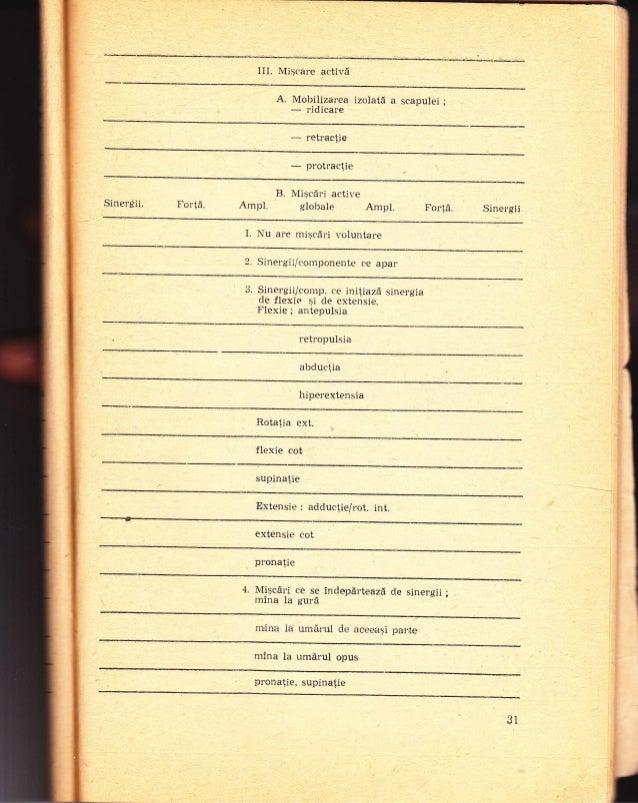 III. Migcare activd A. Mobilizarea izolatd a scapulei ; - ridicare - retraetie * protraclie For!5. B. Migcdri actirre Amp1...
