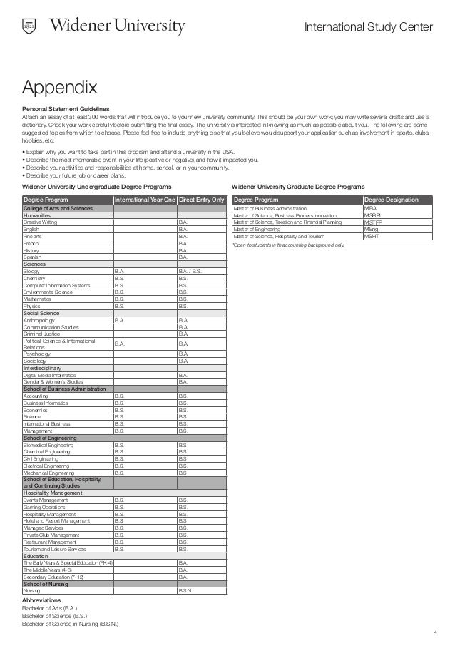 widener University application form