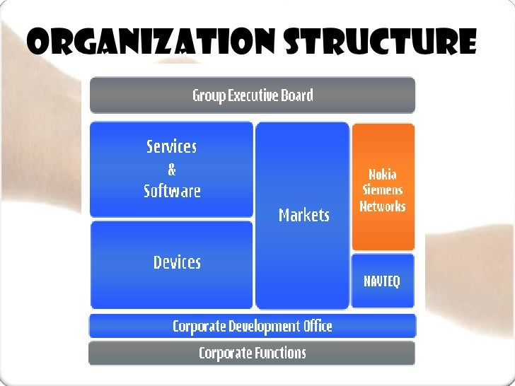 company structure of nokia Management of nokia corporation – how and why nokia failed to ensure   figure 2 organizational structure of nokia, effective 20040101.