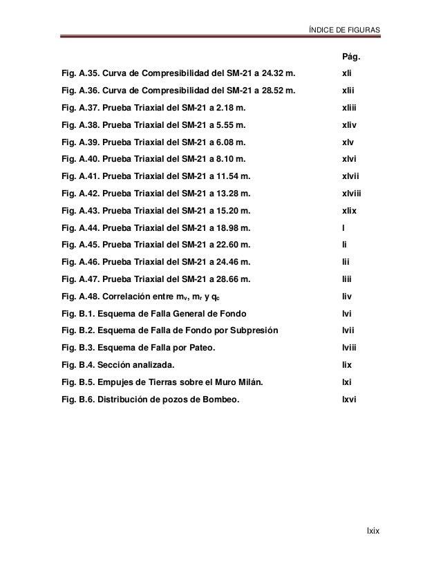 ÍNDICE DE FIGURAS lxix Pág. Fig. A.35. Curva de Compresibilidad del SM-21 a 24.32 m. xli Fig. A.36. Curva de Compresibilid...
