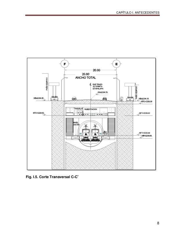 CAPÍTULO I. ANTECEDENTES 8 Fig. I.5. Corte Transversal C-C'