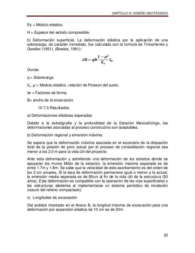 CAPÍTULO IV. DISEÑO GEOTÉCNICO 23 Es = Módulo elástico. H = Espesor del estrato compresible. b) Deformación superficial. L...
