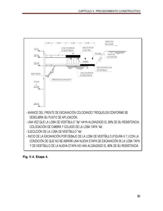 CAPÍTULO V. PROCEDIMIENTO CONSTRUCTIVO 30 Fig. V.4. Etapa 4.