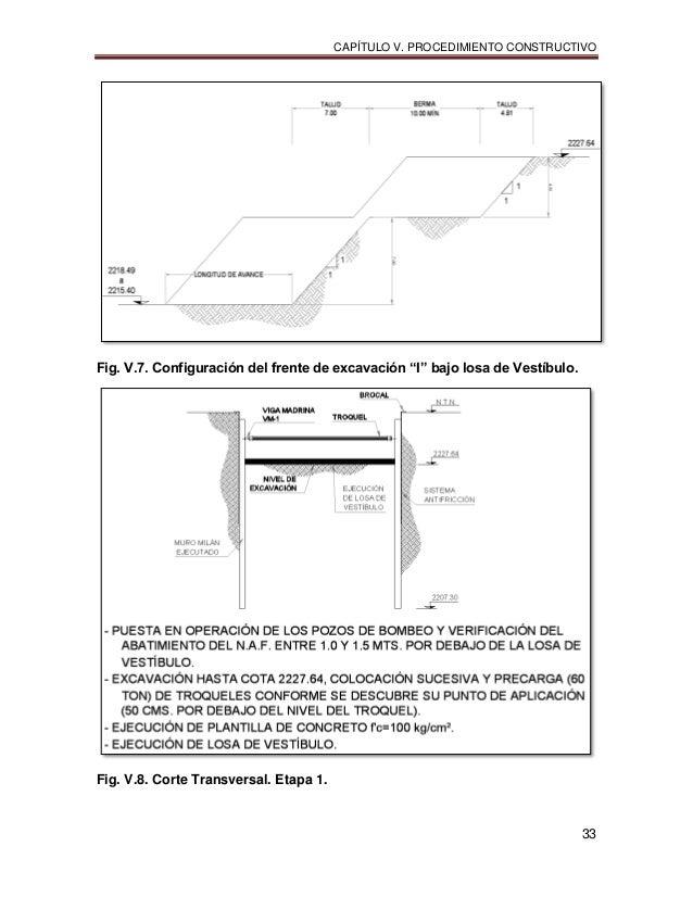"""CAPÍTULO V. PROCEDIMIENTO CONSTRUCTIVO 33 Fig. V.7. Configuración del frente de excavación """"I"""" bajo losa de Vestíbulo. Fig..."""