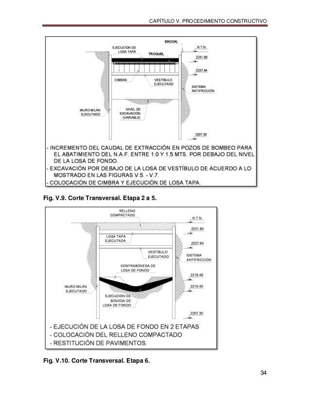 CAPÍTULO V. PROCEDIMIENTO CONSTRUCTIVO 34 Fig. V.9. Corte Transversal. Etapa 2 a 5. Fig. V.10. Corte Transversal. Etapa 6.