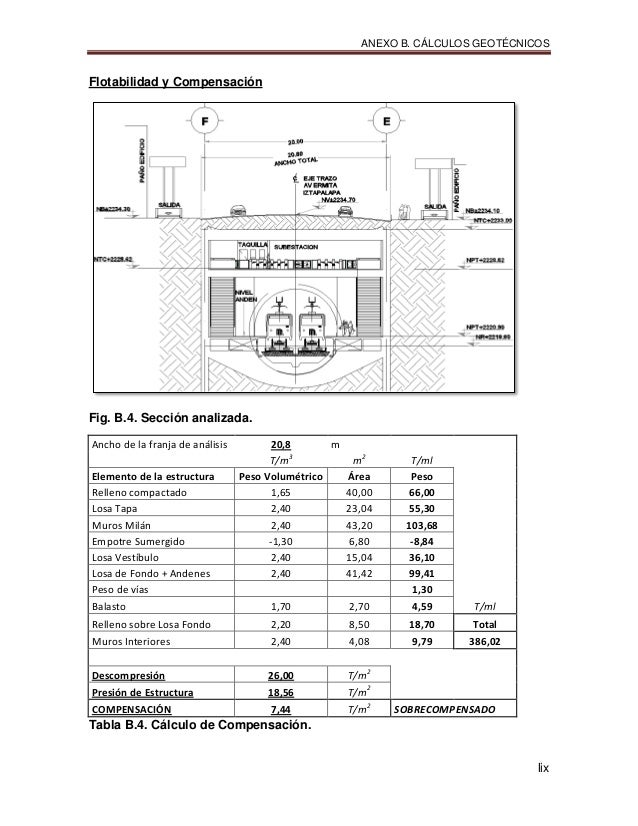 ANEXO B. CÁLCULOS GEOTÉCNICOS lix Flotabilidad y Compensación Fig. B.4. Sección analizada. Ancho de la franja de análisis ...