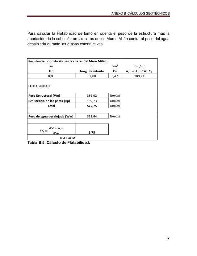 ANEXO B. CÁLCULOS GEOTÉCNICOS lx Para calcular la Flotabilidad se tomó en cuenta el peso de la estructura más la aportació...