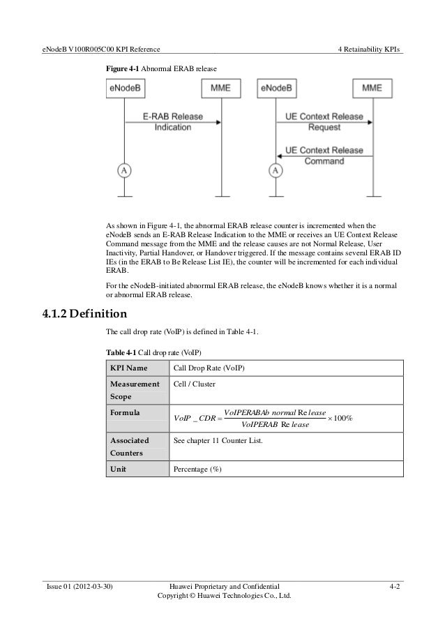 eNodeB V100R005C00 KPI Reference 4 Retainability KPIs Issue 01 (2012-03-30) Huawei Proprietary and Confidential Copyright ...