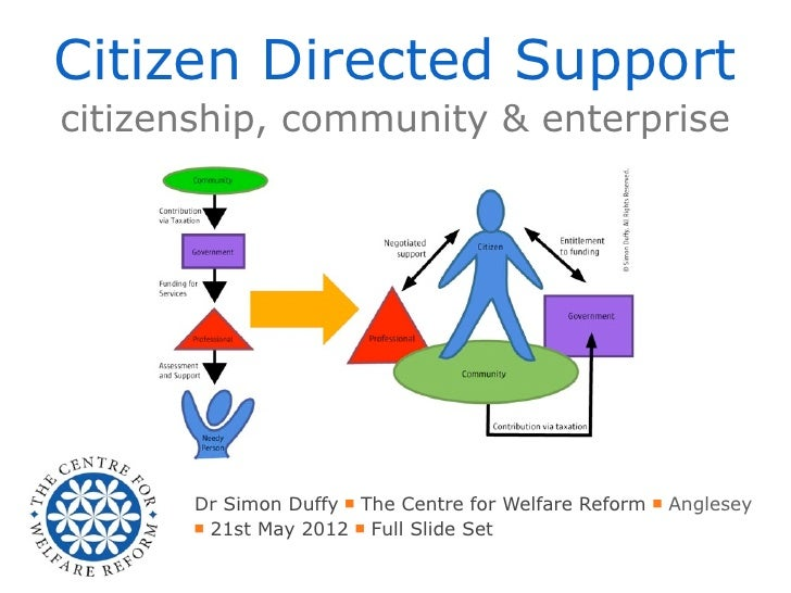 Citizen Directed Supportcitizenship, community & enterprise       Dr Simon Duffy ■ The Centre for Welfare Reform ■ Anglese...
