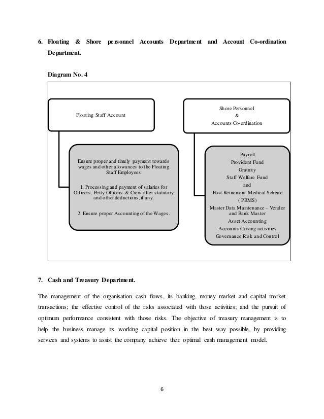 Inkwell ltd accounts department