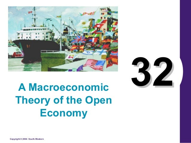 Copyright © 2004 South-Western 3232A Macroeconomic Theory of the Open Economy