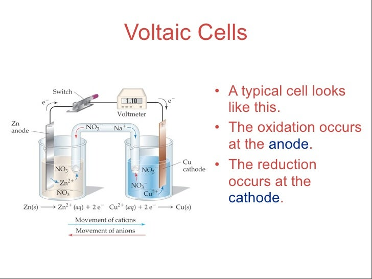 how to make a voltaic cell