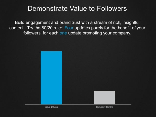 Demonstrate Value to Followers Build engagement and brand trust with a stream of rich, insightful content. Try the 80/20 r...