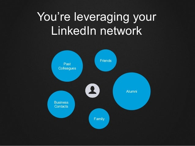 You're leveraging your LinkedIn network Alumni Friends Past Colleagues Business Contacts Family