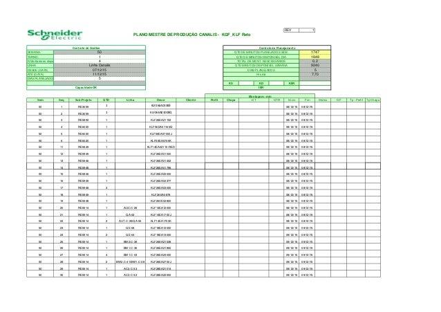 REV 1 0 SEMANA: 1747,2 TURNO: 1848 N Montadores dispo LINHA DESDE (DATA) ATÉ (DATA) DIAS PLANEJADOS KS 90% KD 86% KER 80% ...