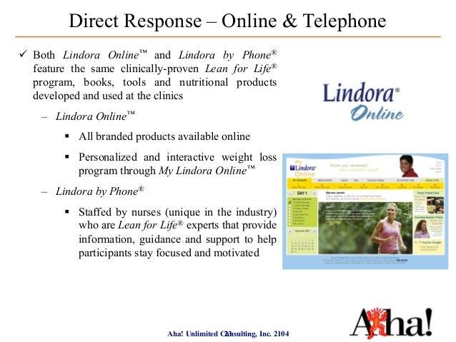 Lindora Weight Loss Program