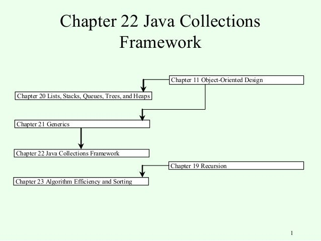 Chapter 22 Java Collections                        Framework                                                     Chapter 1...