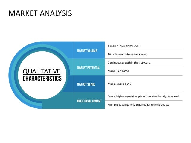 MARKET VOLUME 1 million (on regional level) 10 million (on international level) MARKET POTENTIAL Continuous growth in the ...