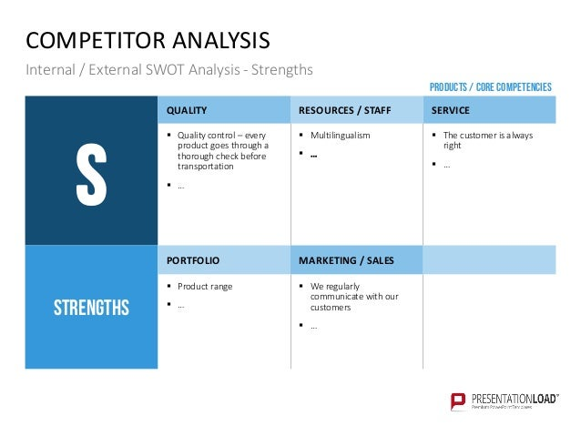 COMPETITOR ANALYSIS Internal / External SWOT Analysis - Strengths S QUALITY RESOURCES / STAFF SERVICE  Quality control – ...