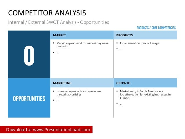 PRODUCTS CORE COMPETENCIES 16 COMPETITOR ANALYSIS