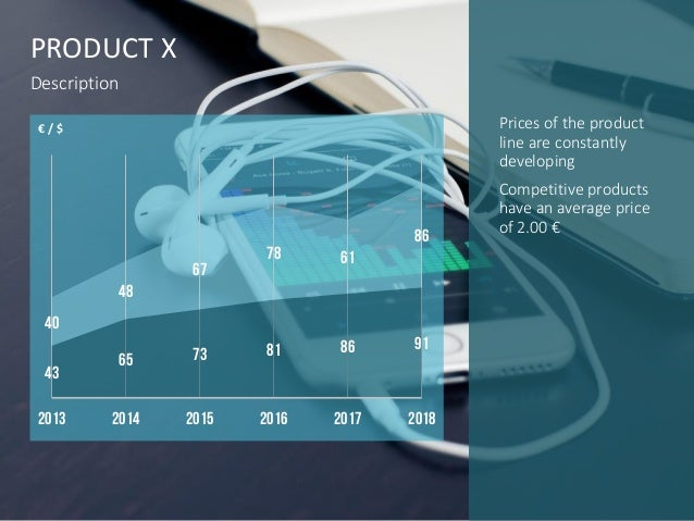 Prices of the product line are constantly developing Competitive products have an average price of 2.00 € PRODUCT X Descri...