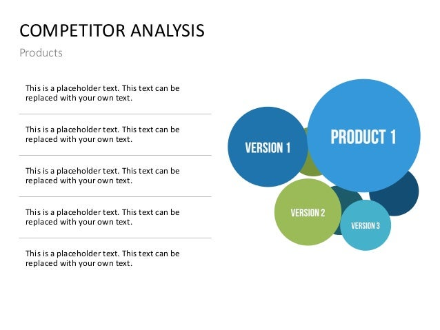 COMPETITOR ANALYSIS Products This is a placeholder text. This text can be replaced with your own text. This is a placehold...
