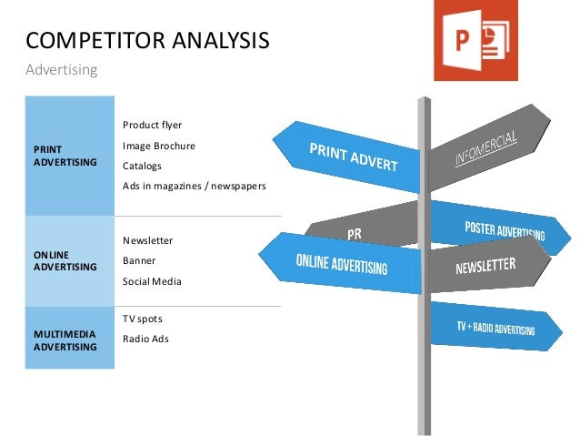 COMPETITOR ANALYSIS Advertising PRINT ADVERTISING Product flyer Image Brochure Catalogs Ads in magazines / newspapers ONLI...