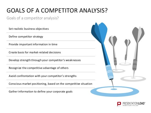 GOALS OF A COMPETITOR ANALYSIS? Goals of a competitor analysis? Set realistic business objectives Define competitor strate...