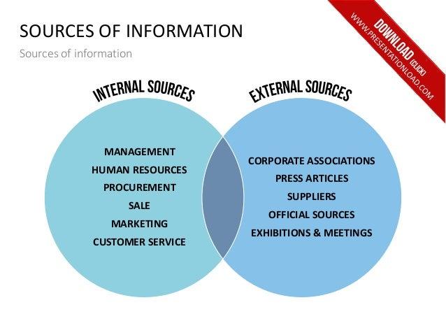SOURCES OF INFORMATION Sources of information MANAGEMENT HUMAN RESOURCES PROCUREMENT SALE MARKETING CUSTOMER SERVICE CORPO...