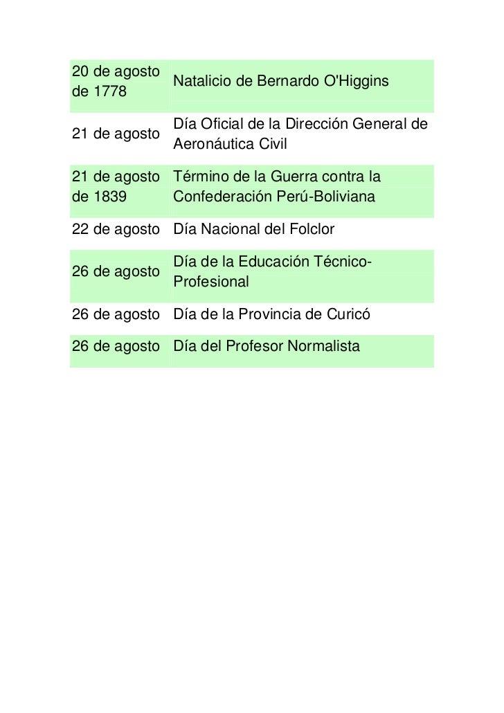 20 de agosto             Natalicio de Bernardo OHigginsde 1778               Día Oficial de la Dirección General de21 de a...