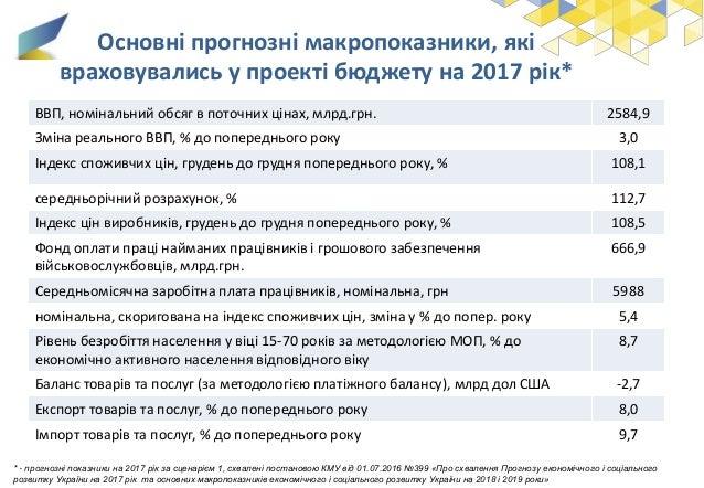 Бюджет 2017: презентація МЕРТ Slide 2