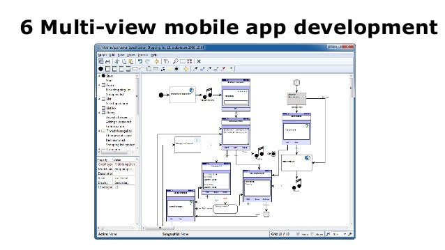 20 examples on domain specific modeling languages 6 multi view mobile app development ccuart Images