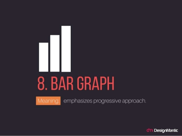 Bar Graph: emphasizes progressive approach.
