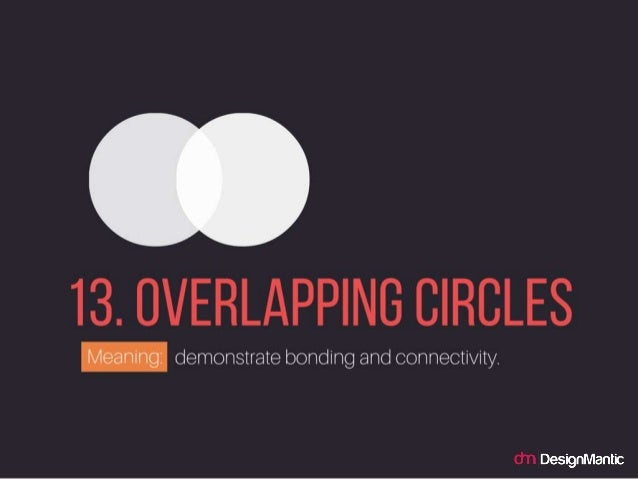 Overlapping Circles: demonstrate bonding and connectivity.
