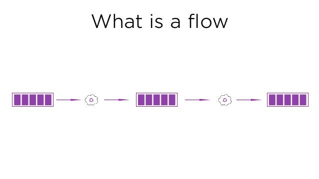 What is a flow nit
