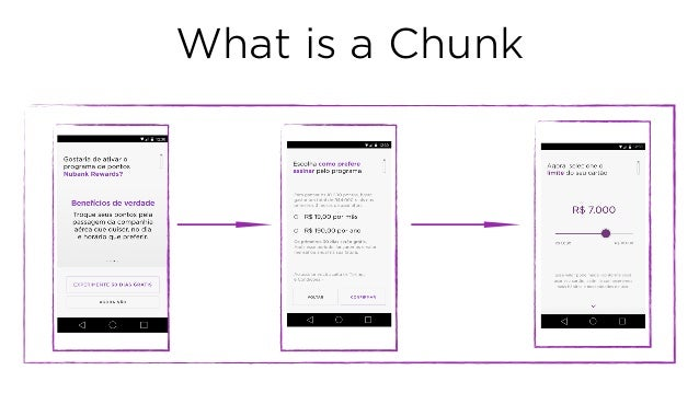 What is a Chunk