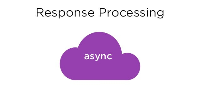 Response Processing async
