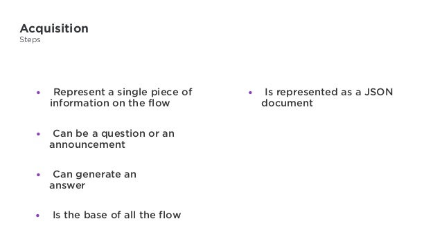 Acquisition Steps Steps • Represent a single piece of information on the flow • Can be a question or an announcement • Can...