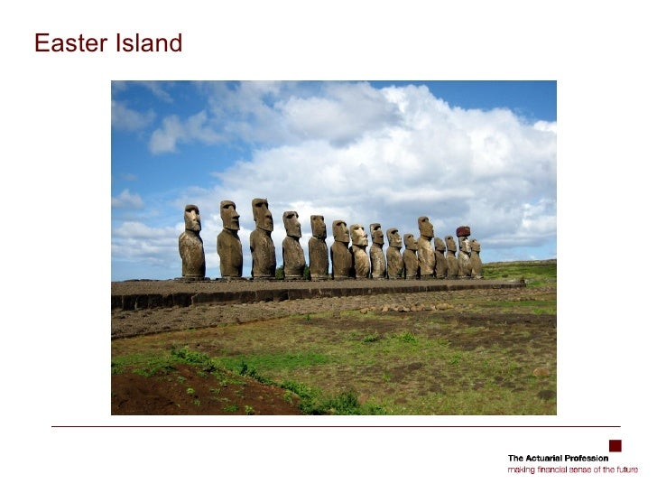 the lesson of easter island The lesson of easter island was that _____ economics is an important facilitator of sustainable societies conservation of resources is necessary for sustainable societies we never comprehend resource issues until the resources are gone grassroots organizations must be involved to ensure sustainable societies political and governmental support are required to ensure sustainable societies.